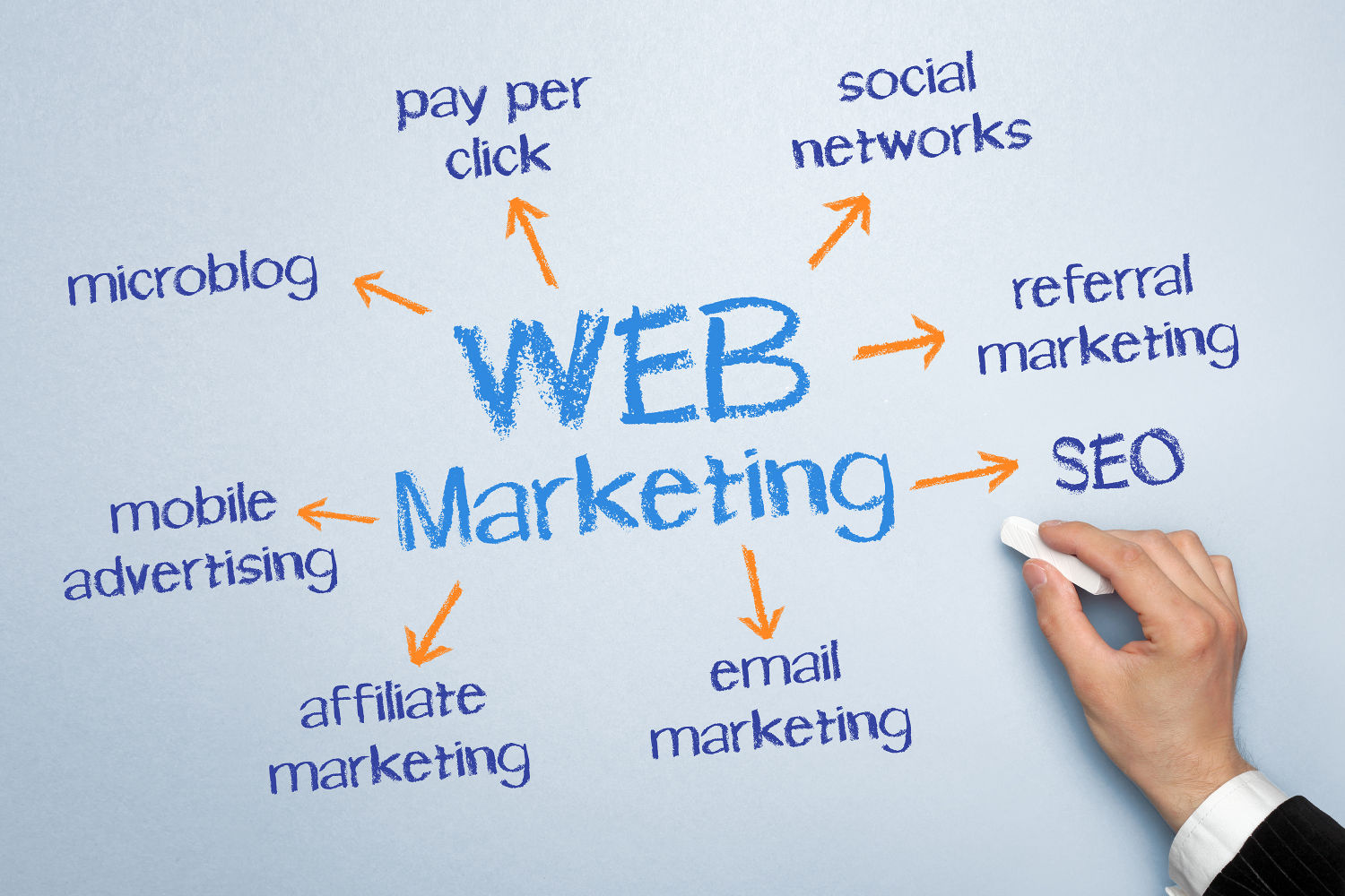 online-marketing-Vancouver